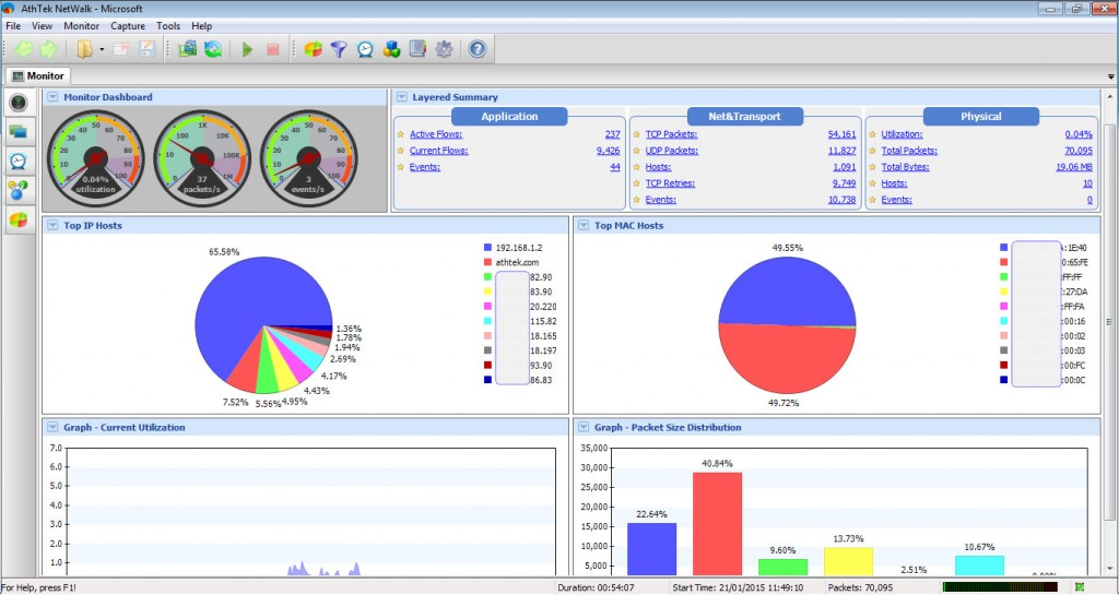 Real-time Network Monitoring